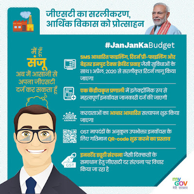 budget-2020-msme-economy