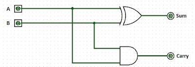 Circuit_of_Half_Adder