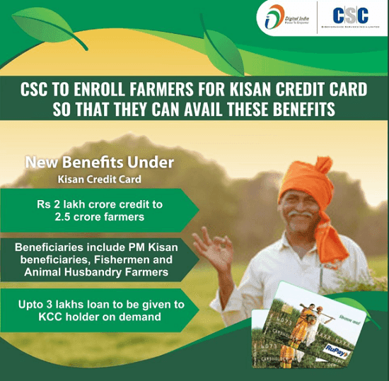How to Apply for Kisan Credit Card Online