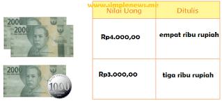 nilai pecahan uang www.simplenews.me