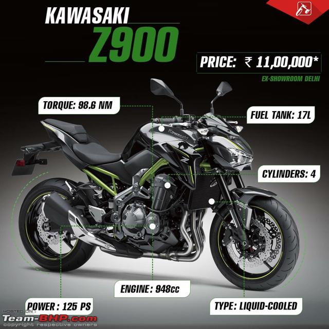 Kawasaki Just Yesterday Launched A Few Bikes And What The Indian Biker Community At Large Saw Was Spectacular Liter Class Z900 An Almost Affordable