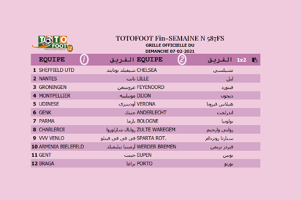PRONOSTIC TOTOFOOT 12 Fin-SEMAINE N° 587FS