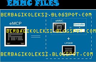 EMMC DUMP FILES FOR ADVAN SMARTPHONE
