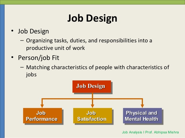 JOB DESIGN AND ANALYSIS Human Resourse Management (HRM) - job analysis