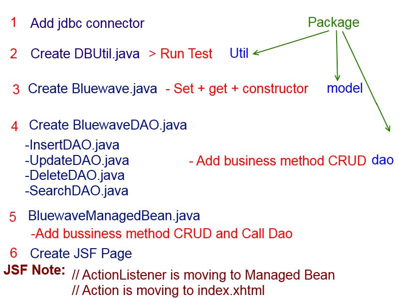 JSF Select Insert Update Delete Search database mysql