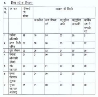 UP-Government-jobs