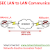 Lan-to-Lan IPSEC VPN between two Cisco Routers