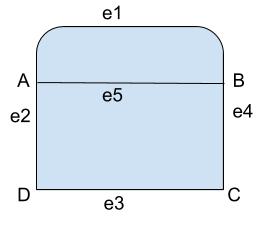 parallel edge graph