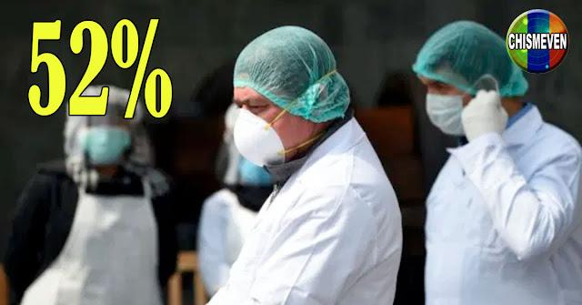 Mitad de los fallecidos por el virus en Venezuela son médicos o enfermeros