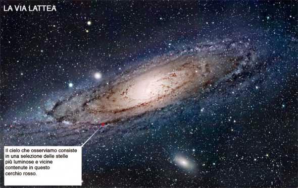piedi nudi nel parsec la nostra strada stellare la