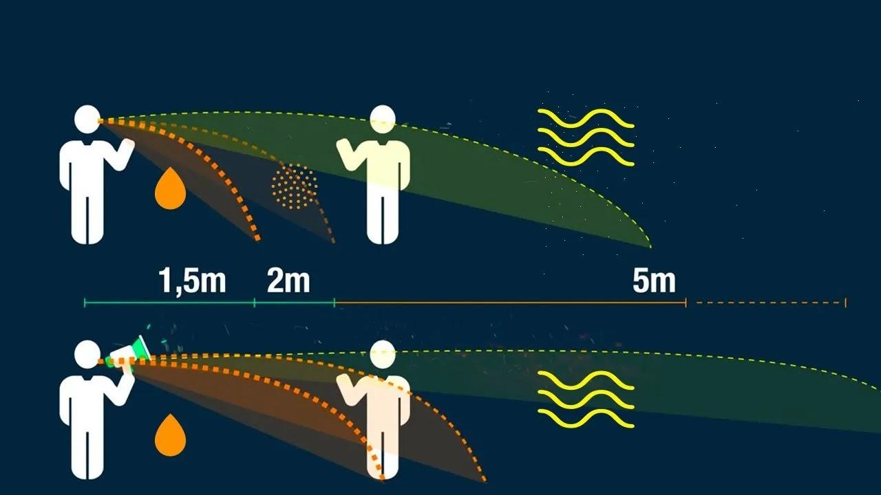 cororonavirus-transmite-por-aire-2-metros