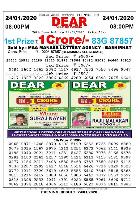 Lottery Sambad 24.01.2020 Nagaland Lottery Result 8 PM