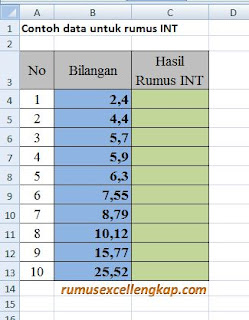 contoh data rumus INT