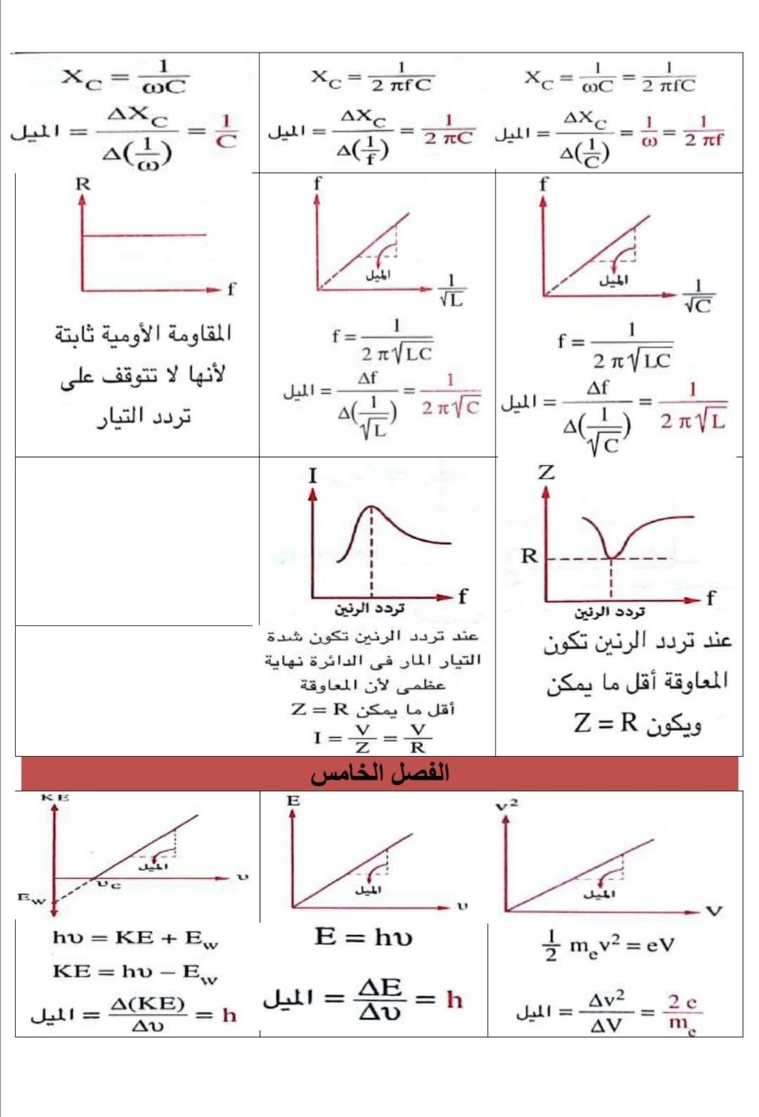 الرسوم البيانية لمنهج الفيزياء للثانوية العامة - صفحة 2 5