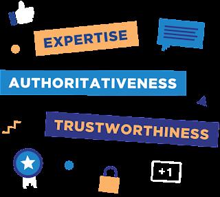 Membangun Expertise, Authory, dan Trust (E-A-T)