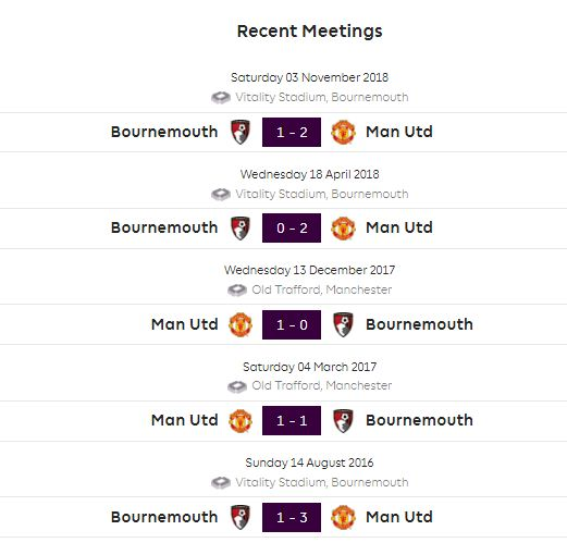 Head to Head Manchester United Vs Bournemouth