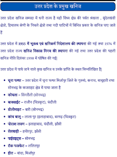 Uttar-Pradesh-Ke-Pramukh-Khanij-in-Hindi-PDF-Book-Free-Download