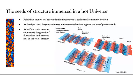 Density and pressure variations after the big bang (Source: Daniel Gruen, SLAC SSI 2020 Presentation)