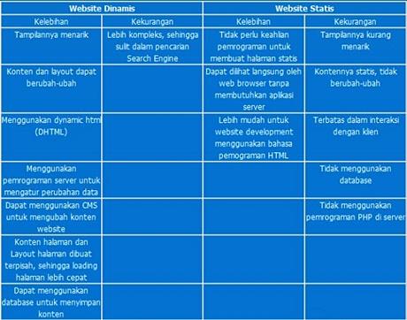 perbedaan coursework dan research