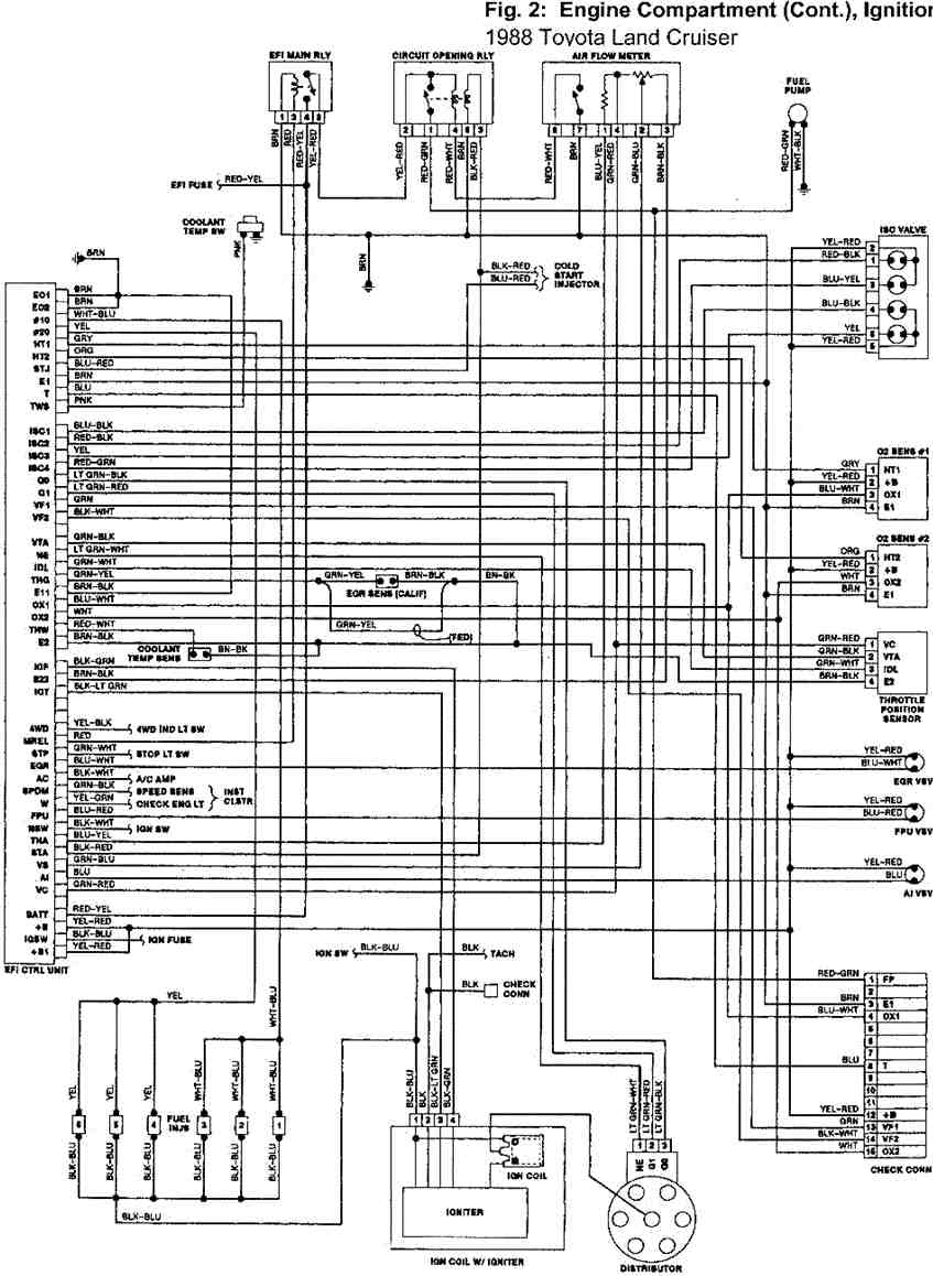 toyota land cruiser 1988 fj60 engine compartment cont and ignition wiring  diagram all about 2000 Nissan Frontier Wiring-Diagram Nissan Frontier  Factory ...