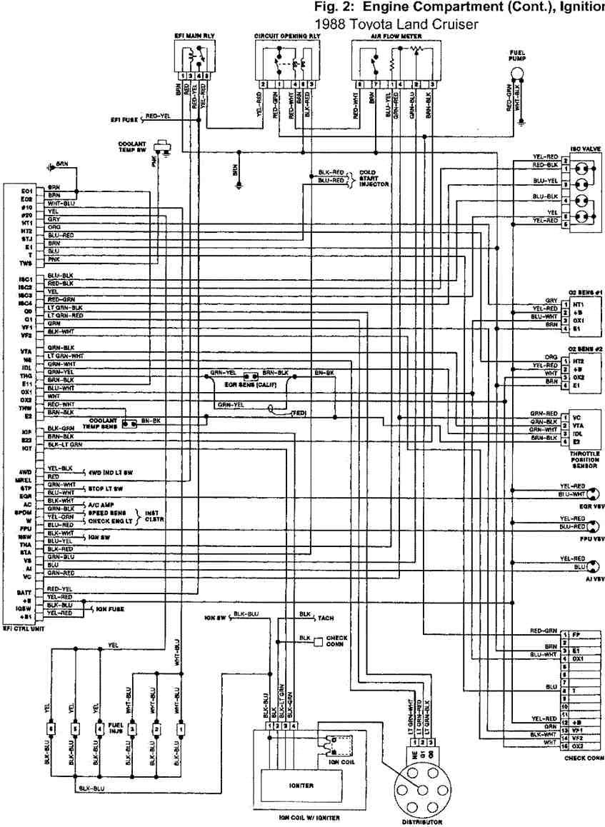 1993 Toyota Land Cruiser Engine Diagram - free download wiring ...
