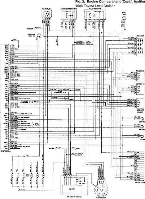 Toyota Land Cruiser 1988 FJ60 Engine Compartment (Cont