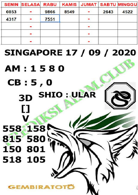 Kode syair Singapore Kamis 17 September 2020 147