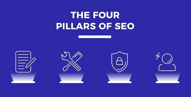 pillars of seo strategy effective search engine optimization