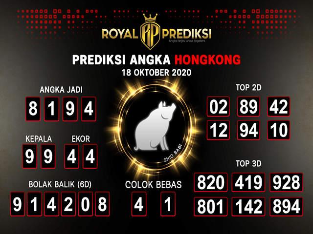Kode syair Hongkong Minggu 18 Oktober 2020 248