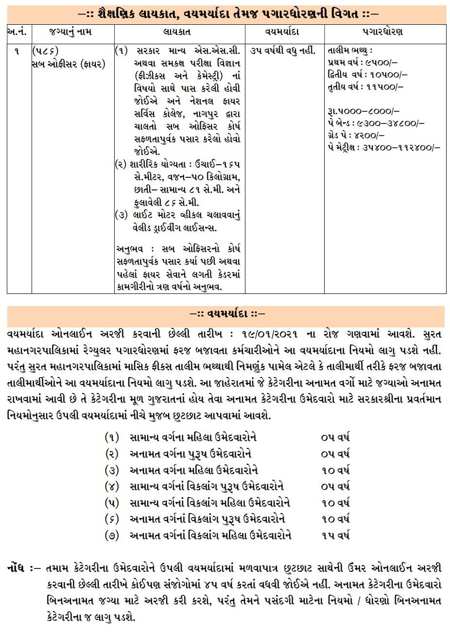 Surat Municipal Corporation Recruitment 2021/ Sub Officer (Fire)