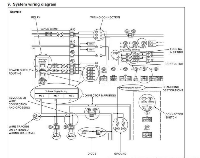 SUBARU LEGACY B4 WIRING DIAGRAM  Automotive Library