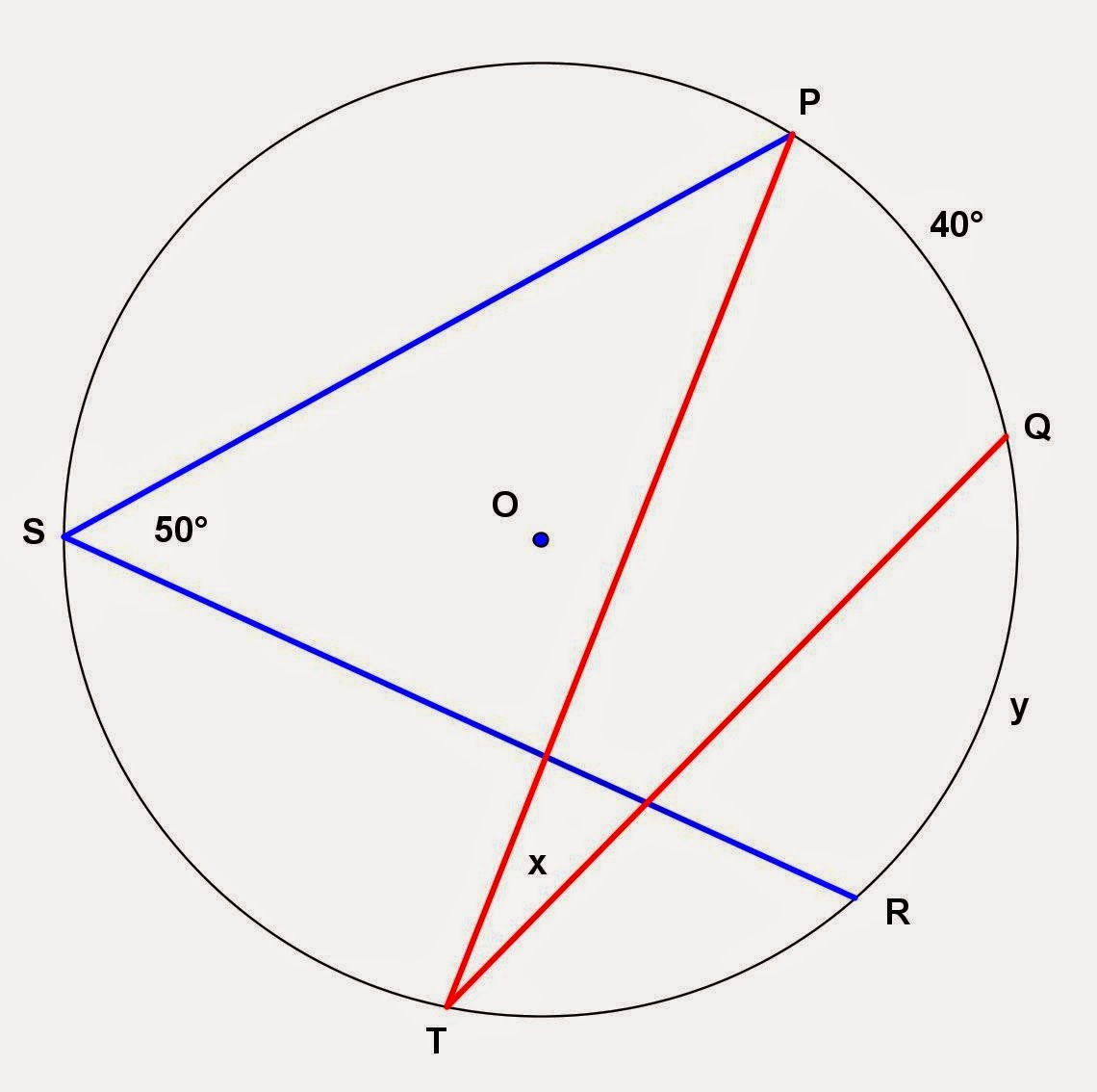 Math Principles Circle And Inscribed Angle Problems
