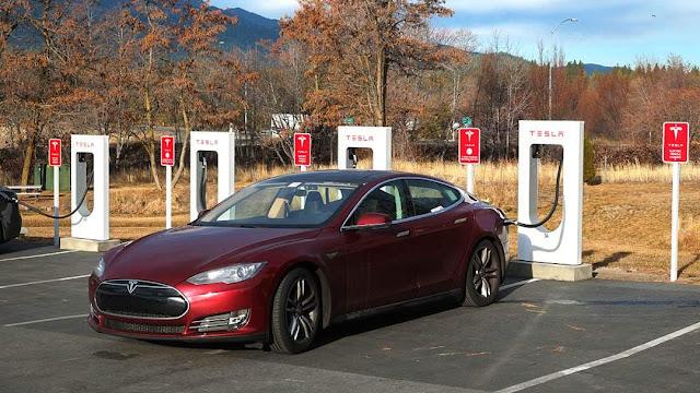 Tesla - resultados financeiros