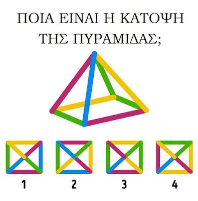 Ποια είναι η κάτοψη της πυραμίδας;