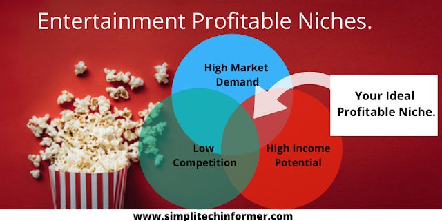 Entertainment-Profitable-Niches