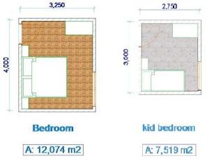 Contoh kamar tidur standar