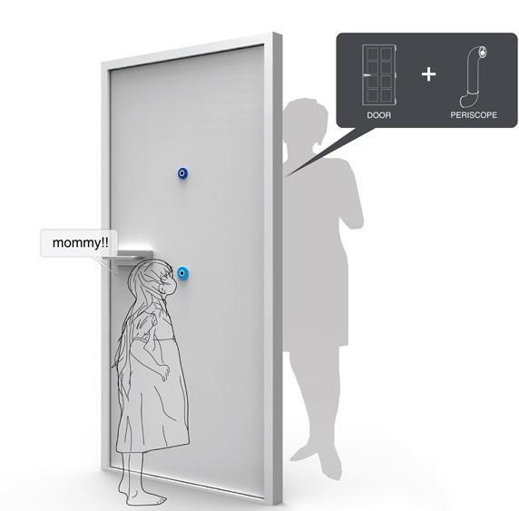 15 Functional and Useful Door Gadgets