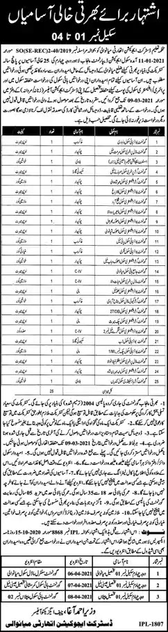 Latest Jobs in Pakistan Education Department Mianwali Jobs 2021