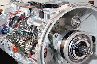 What is automatic transmission