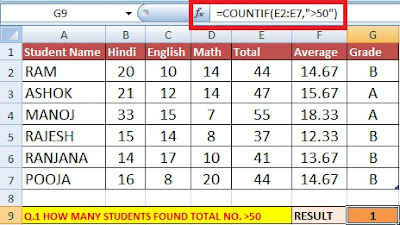 Excel Function Count, Counta, Countblank, Countif & Countifs use in Hindi
