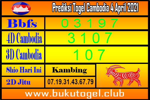 Prakiraan Kamboja 4 April 2021