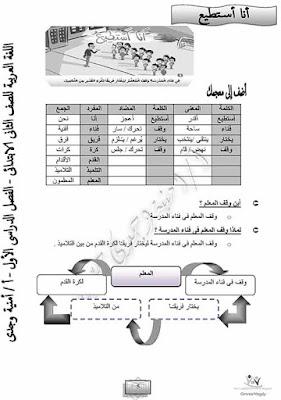 مذكرة اللغة العربية للصف الثانى الابتدائى الترم الاول 2020 للاستاذة امنية وجدي