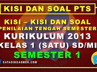 Penilaian Tengah Semester (PTS) Kelas 1 Semester 1 Tahun Pelajaran 2020 - 2021