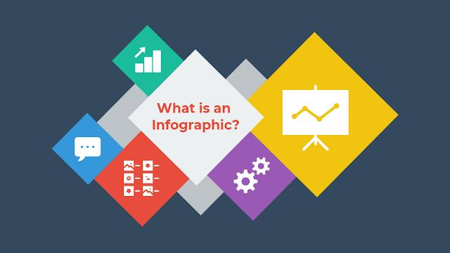 Những mẫu thiết kế infographic template miễn phí 2019