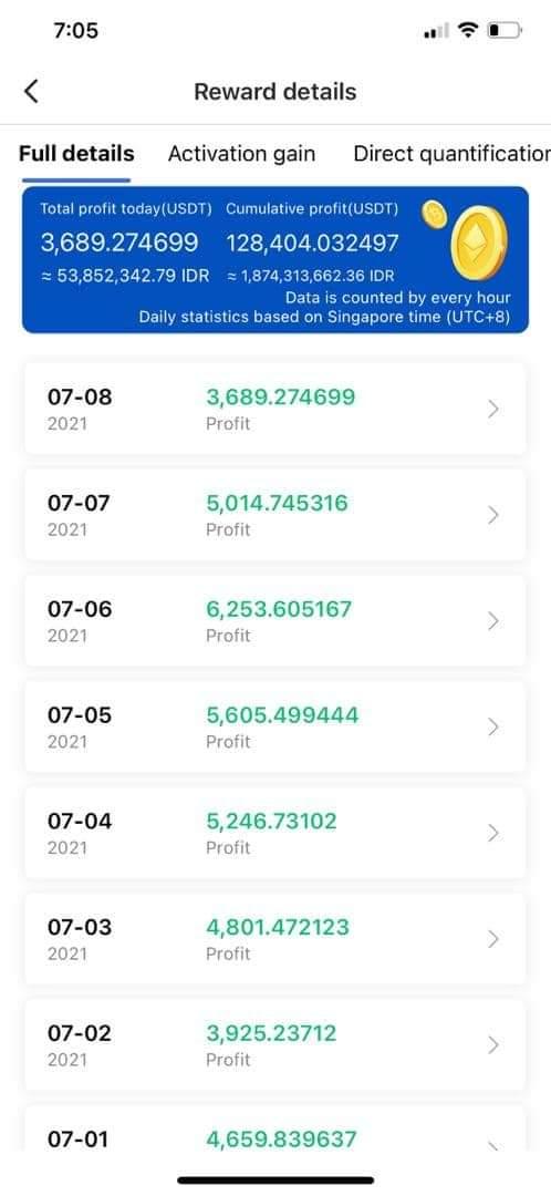 Make $100 Daily With Royal Q Binance and Huobi Trading Bot