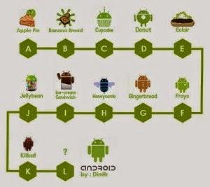 Nama-nama versi android