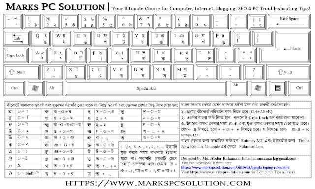 বাংলা টাইপিং এর নিয়ম কানুন সহ PDF File