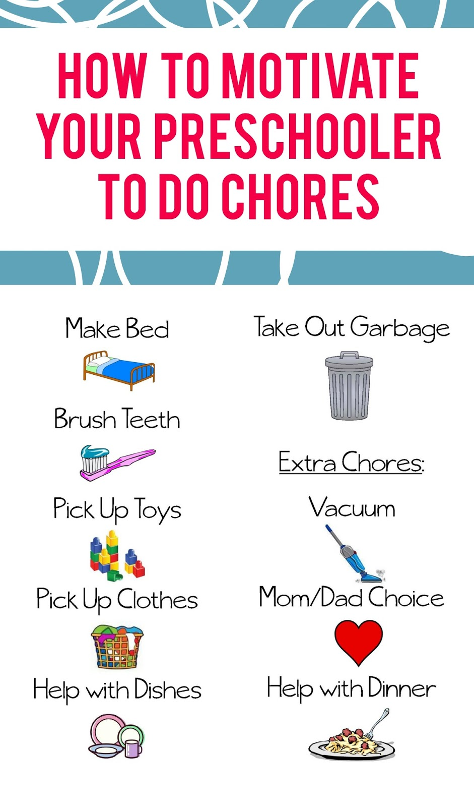 Chore Motivation