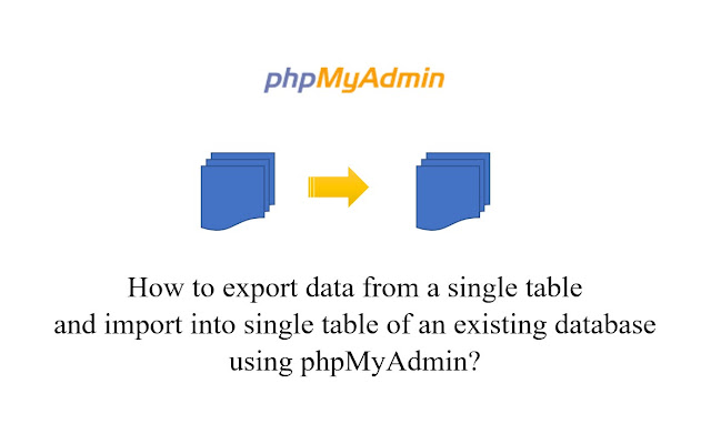 here may hold upwards times when yous involve to export information from a unmarried tabular array too import into a singl How to export information from a unmarried tabular array too import into unmarried tabular array using phpMyAdmin?