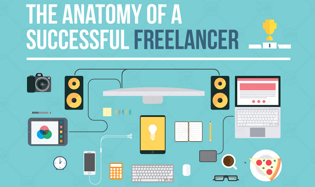 The Anatomy of a Successful Freelancer